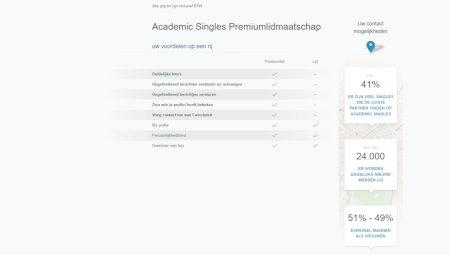 Academic Singles gratis versus premium vergelijken